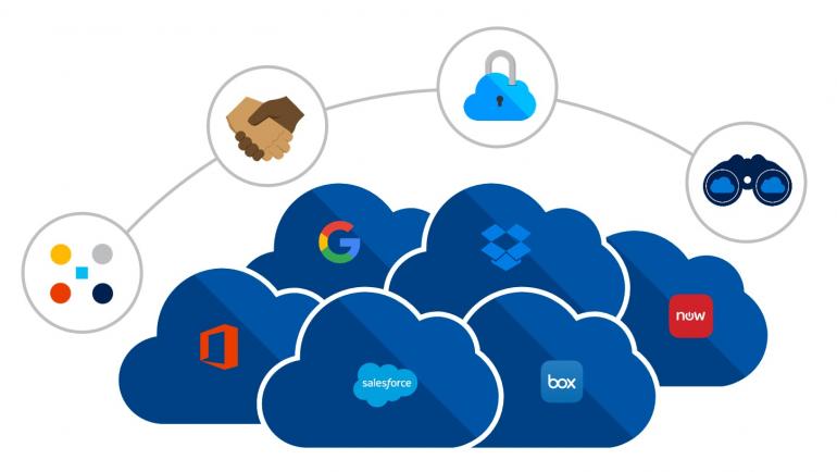 Stratégies unifiées avec Cloud App Security et Microsoft Data Classification Service