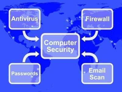 Combler le problème des menaces avancées grâce à la sécurité intégrée