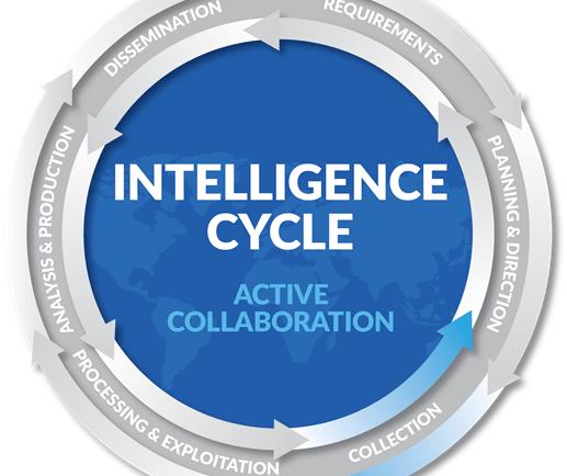 Adoptez le cycle de traditionnel du renseignement pour sécuriser votre entreprise