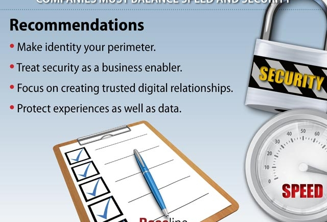 Comment équilibrer la vitesse et la sécurité dans votre programme de sécurité des applications