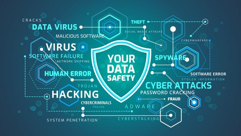 Qu'est-ce que la protection des données et pourquoi est-ce important?