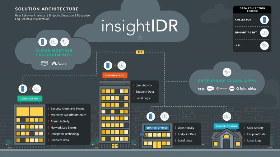 Insight IDR